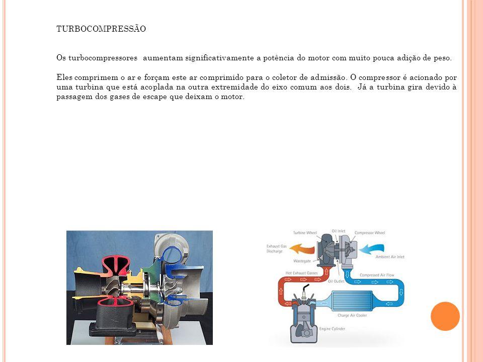 TURBOCOMPRESSÃO Os turbocompressores aumentam significativamente a potência do motor com muito pouca adição de peso.