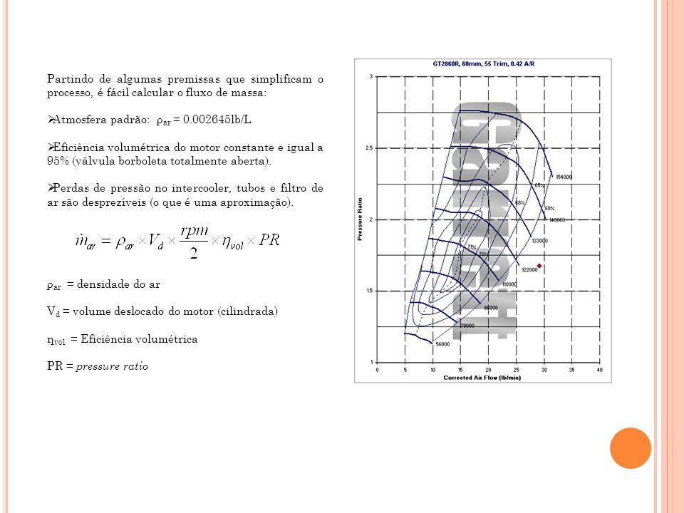 Partindo de algumas premissas que simplificam o processo, é fácil calcular o fluxo de massa: