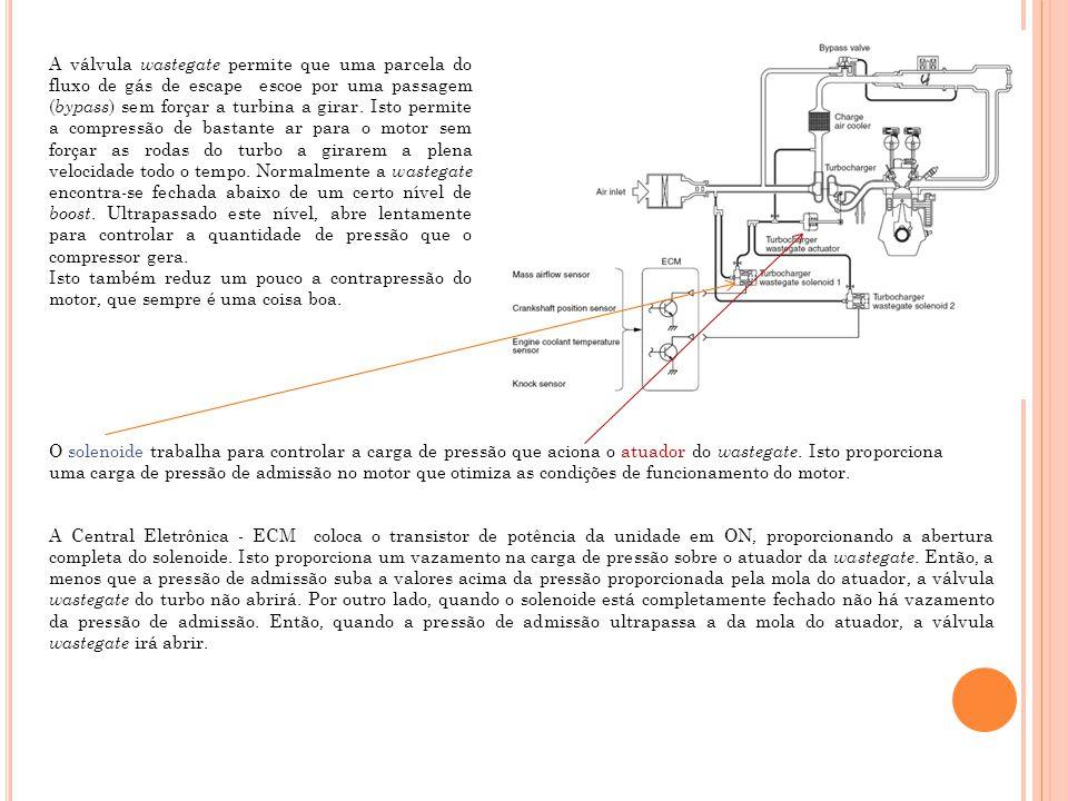 A válvula wastegate permite que uma parcela do fluxo de gás de escape escoe por uma passagem (bypass) sem forçar a turbina a girar. Isto permite a compressão de bastante ar para o motor sem forçar as rodas do turbo a girarem a plena velocidade todo o tempo. Normalmente a wastegate encontra-se fechada abaixo de um certo nível de boost. Ultrapassado este nível, abre lentamente para controlar a quantidade de pressão que o compressor gera.