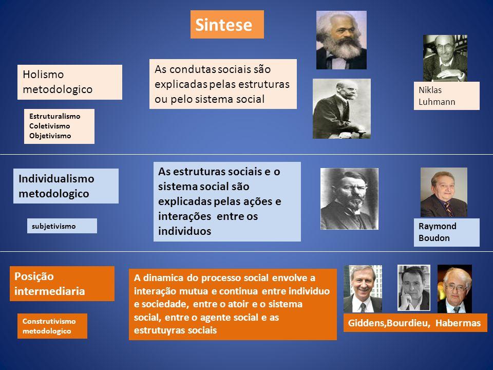 Sintese As condutas sociais são explicadas pelas estruturas ou pelo sistema social. Holismo metodologico.