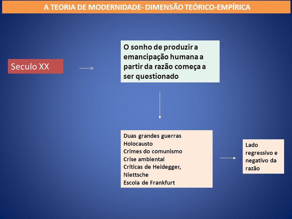A TEORIA DE MODERNIDADE- DIMENSÃO TEÓRICO-EMPÍRICA