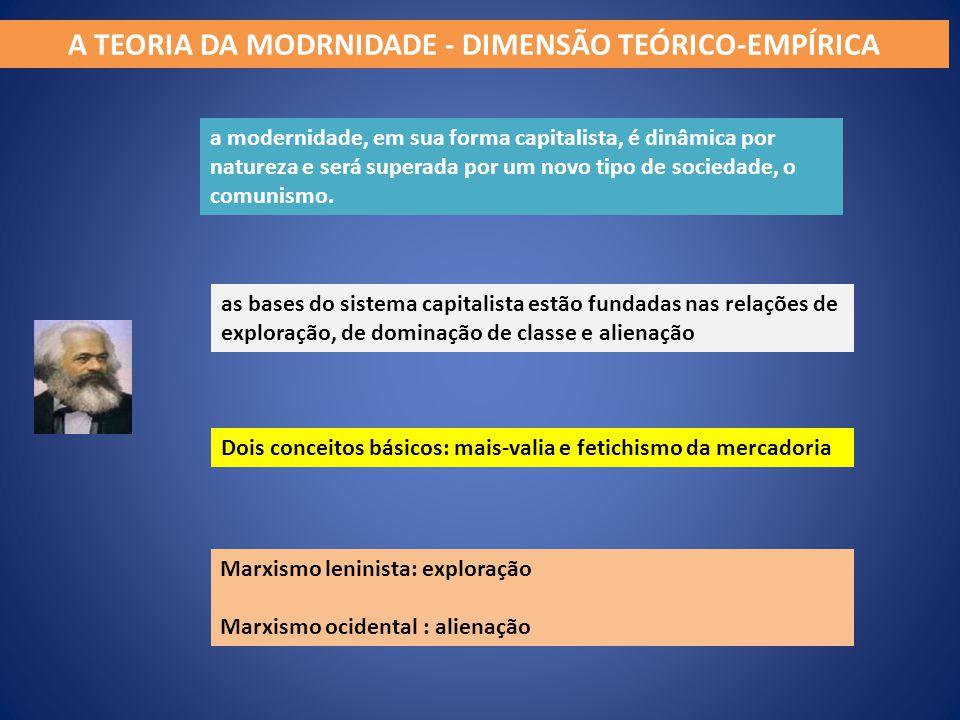A TEORIA DA MODRNIDADE - DIMENSÃO TEÓRICO-EMPÍRICA