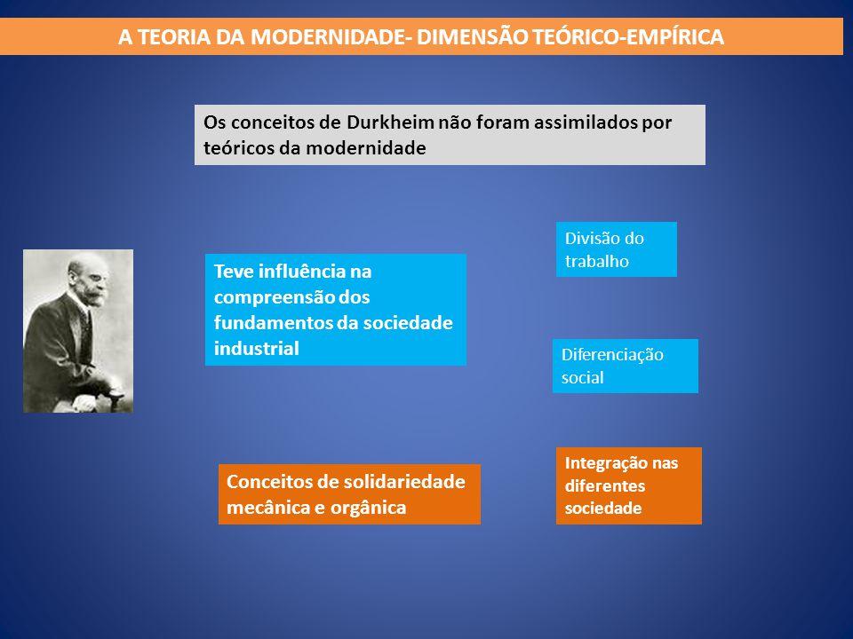 A TEORIA DA MODERNIDADE- DIMENSÃO TEÓRICO-EMPÍRICA