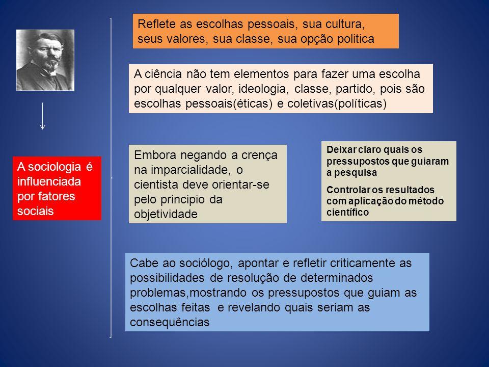 A sociologia é influenciada por fatores sociais