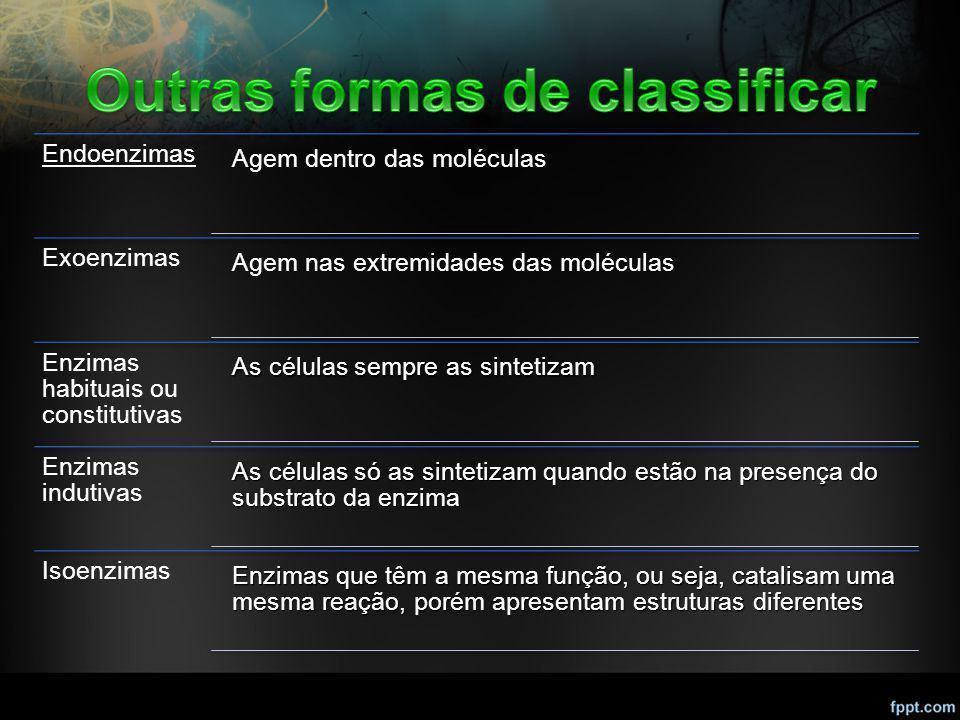Outras formas de classificar