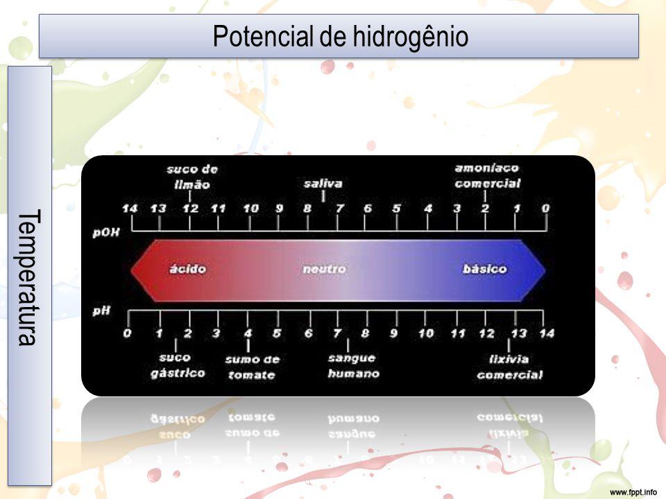 Potencial de hidrogênio