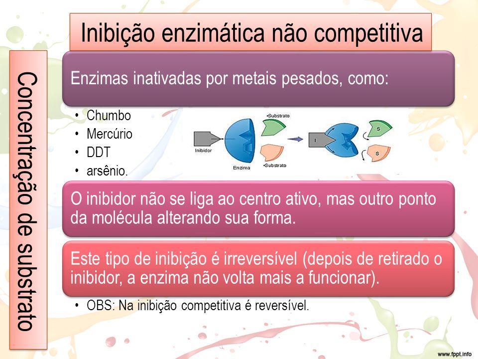 Inibição enzimática não competitiva