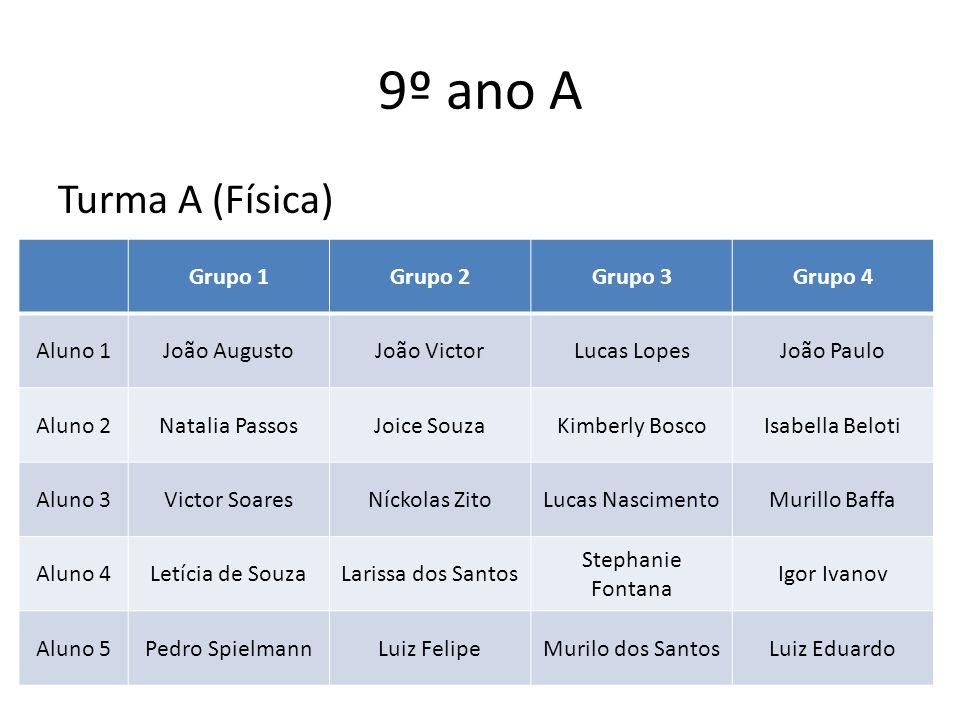 9º ano A Turma A (Física) Grupo 1 Grupo 2 Grupo 3 Grupo 4 Aluno 1