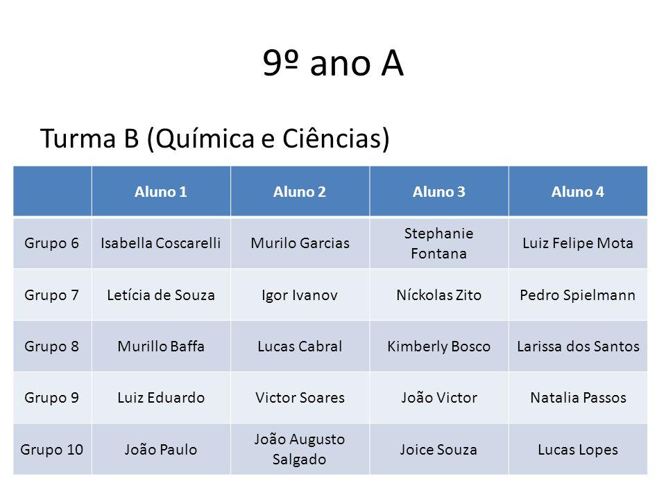 9º ano A Turma B (Química e Ciências) Aluno 1 Aluno 2 Aluno 3 Aluno 4