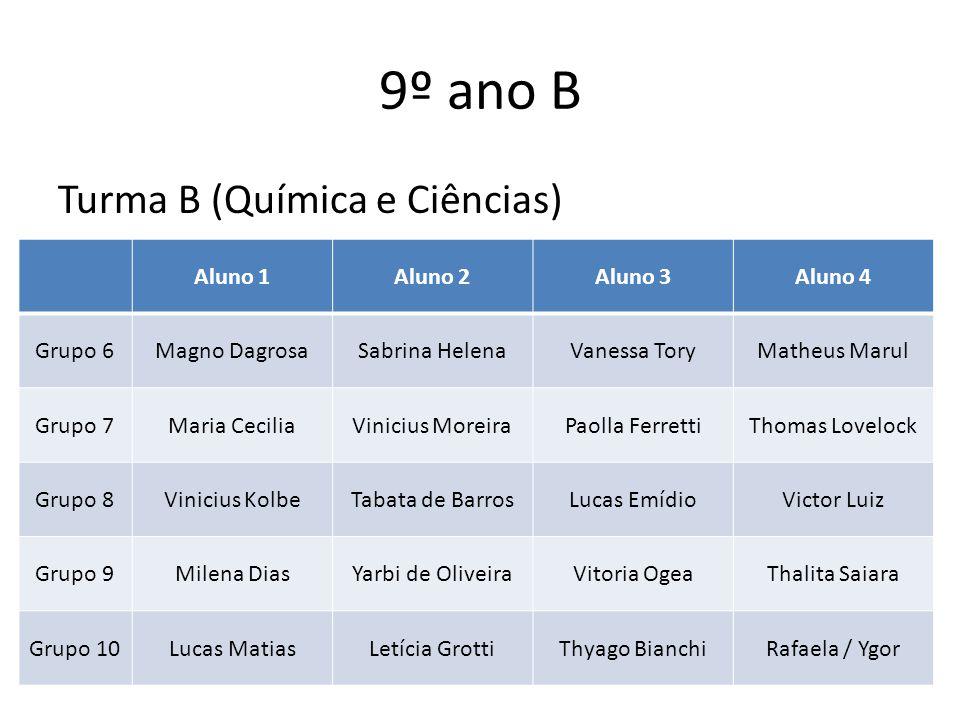 9º ano B Turma B (Química e Ciências) Aluno 1 Aluno 2 Aluno 3 Aluno 4