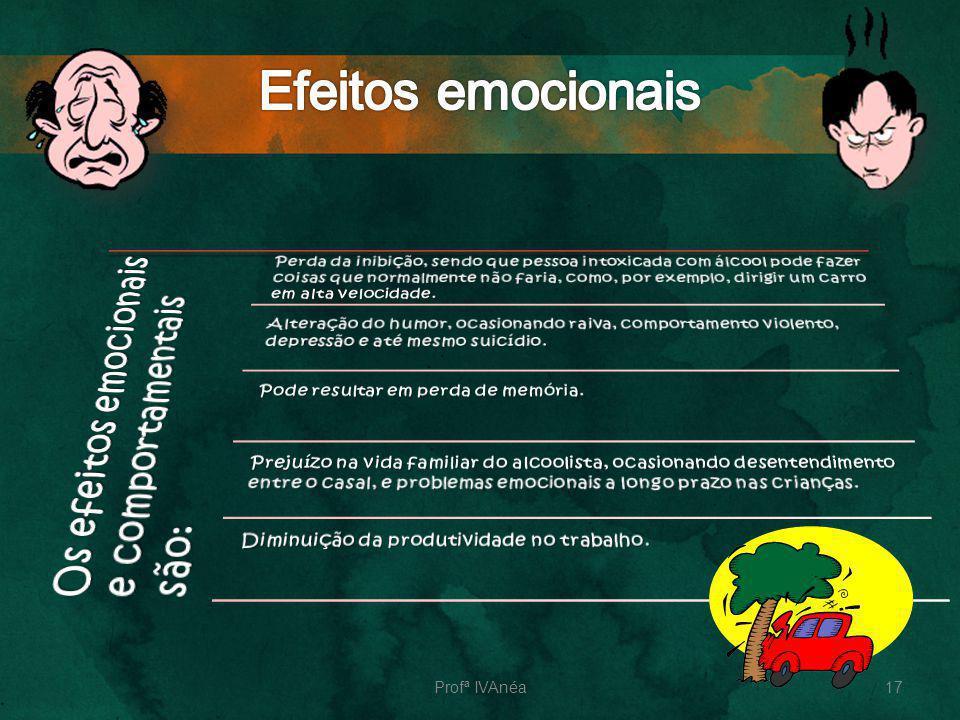Efeitos emocionais Profª IVAnéa