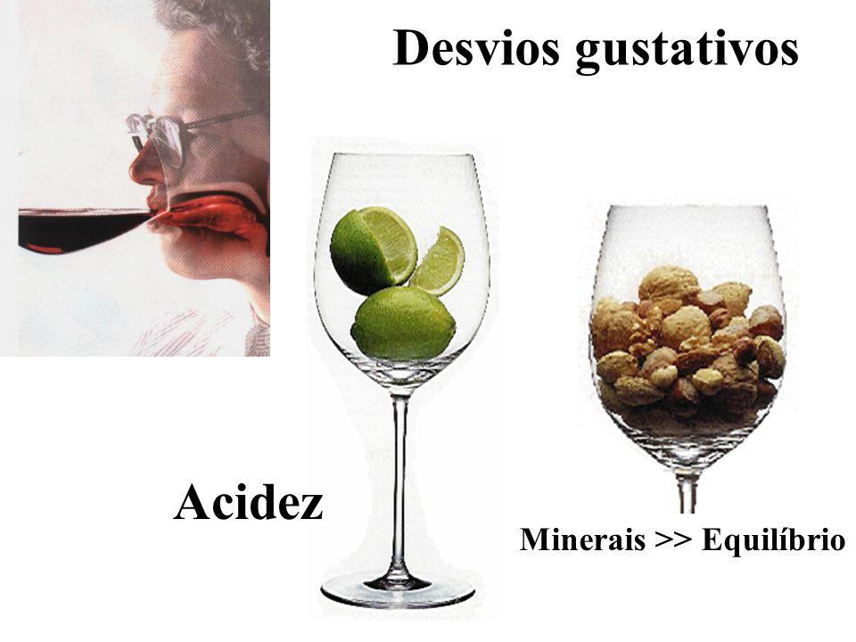 Desvios gustativos Acidez Minerais >> Equilíbrio