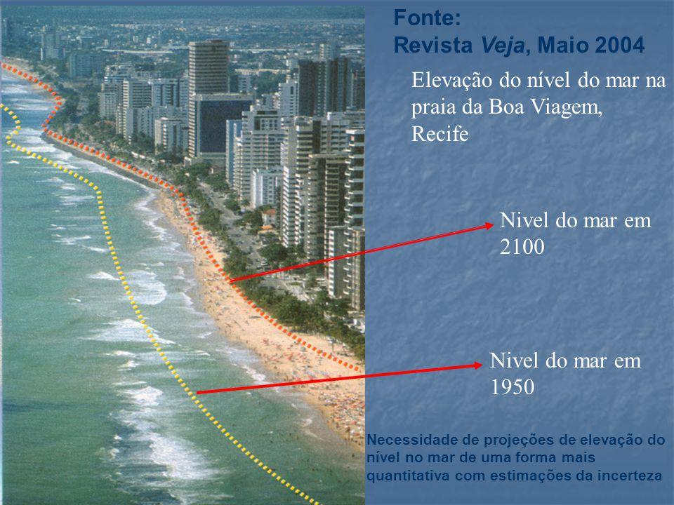 Elevação do nível do mar na praia da Boa Viagem, Recife