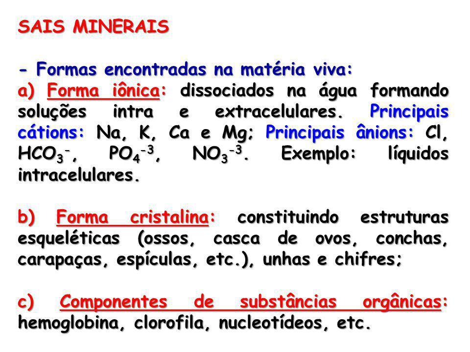 SAIS MINERAIS - Formas encontradas na matéria viva: