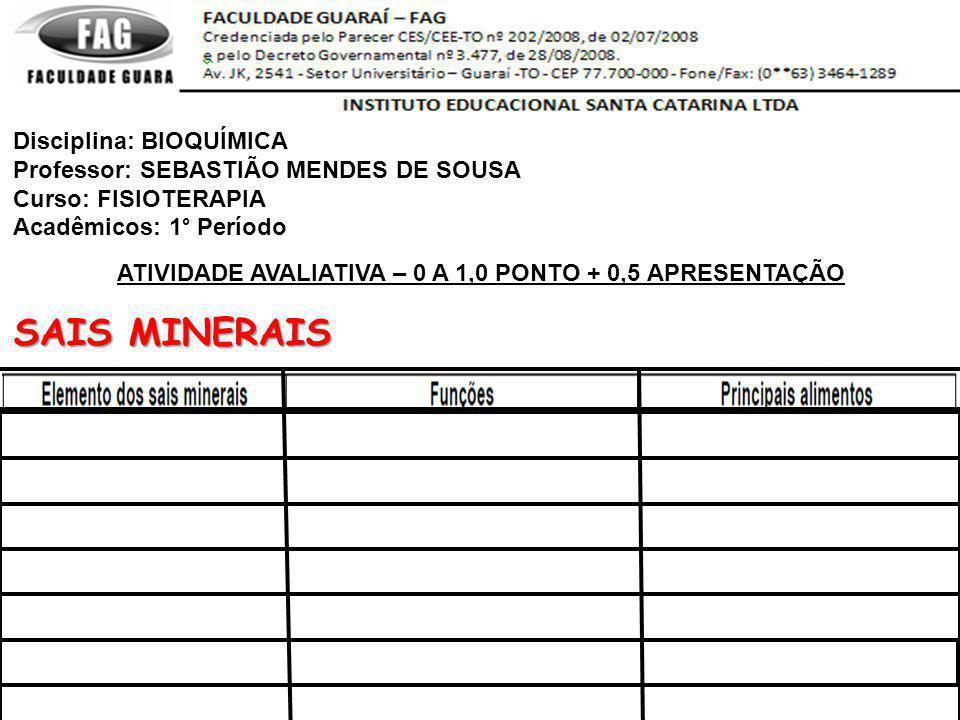 ATIVIDADE AVALIATIVA – 0 A 1,0 PONTO + 0,5 APRESENTAÇÃO