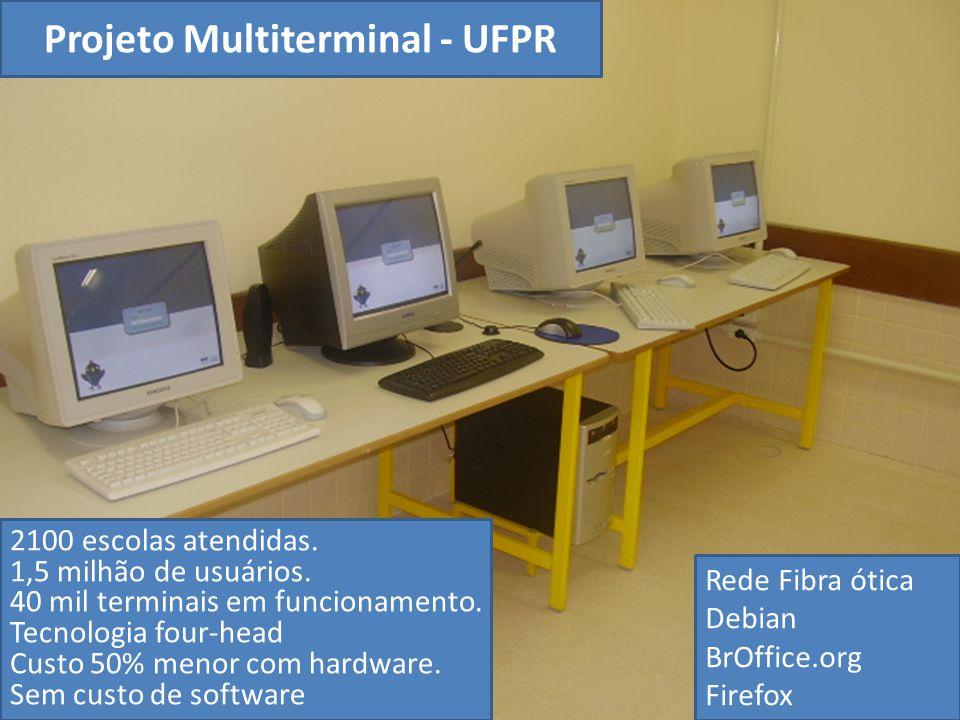 Projeto Multiterminal - UFPR
