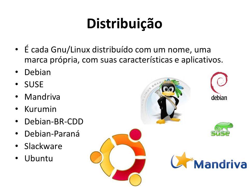 Distribuição É cada Gnu/Linux distribuído com um nome, uma marca própria, com suas características e aplicativos.