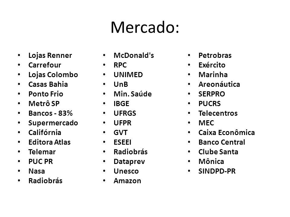 Mercado: Lojas Renner McDonald s Petrobras Carrefour RPC Exército