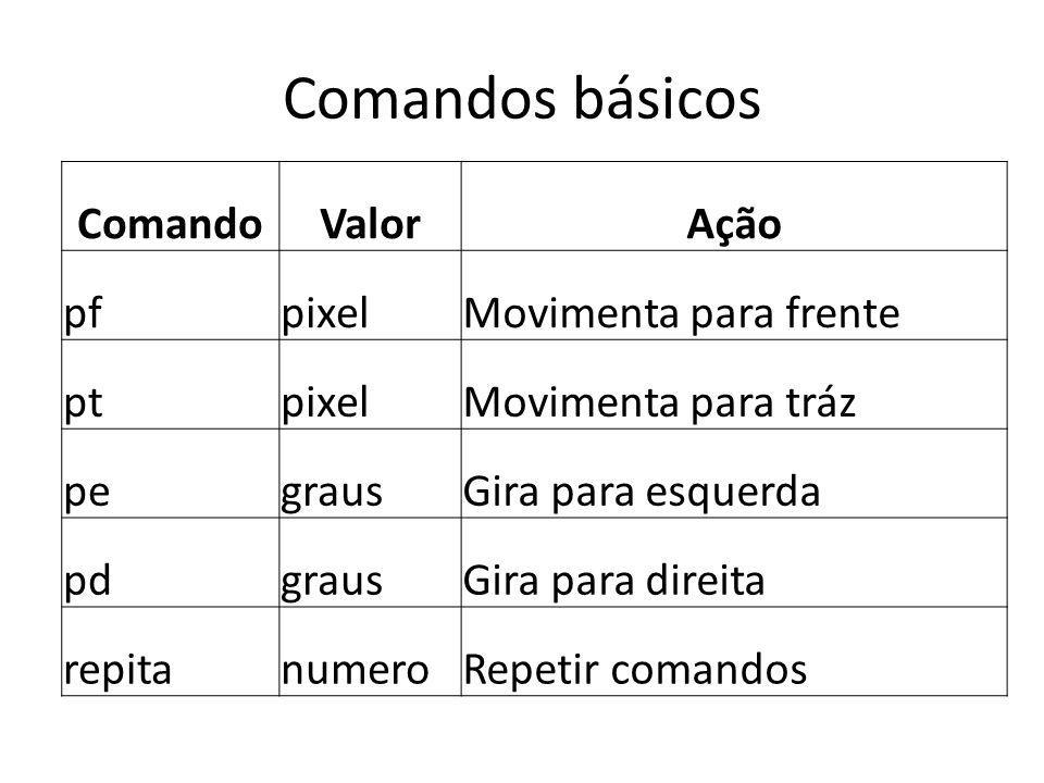 Comandos básicos Comando Valor Ação pf pixel Movimenta para frente pt