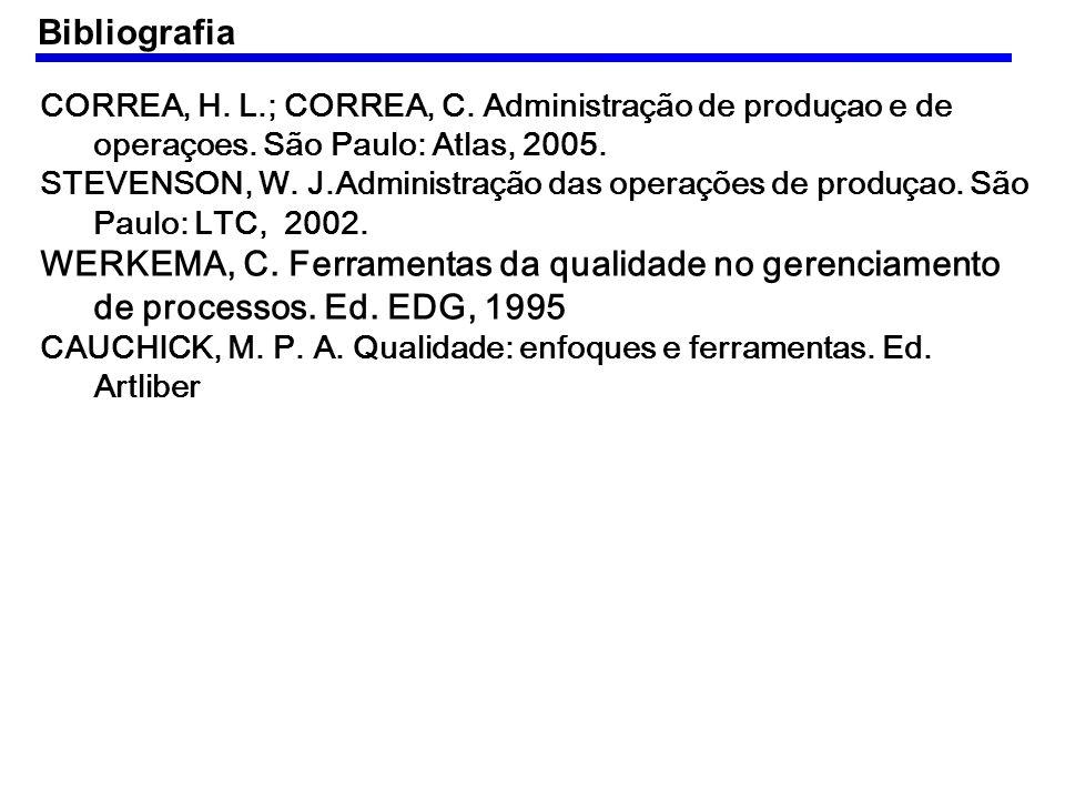 Bibliografia CORREA, H. L.; CORREA, C. Administração de produçao e de operaçoes. São Paulo: Atlas, 2005.