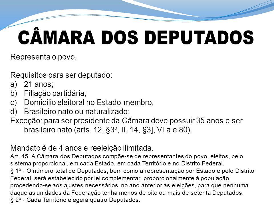 CÂMARA DOS DEPUTADOS Representa o povo. Requisitos para ser deputado: