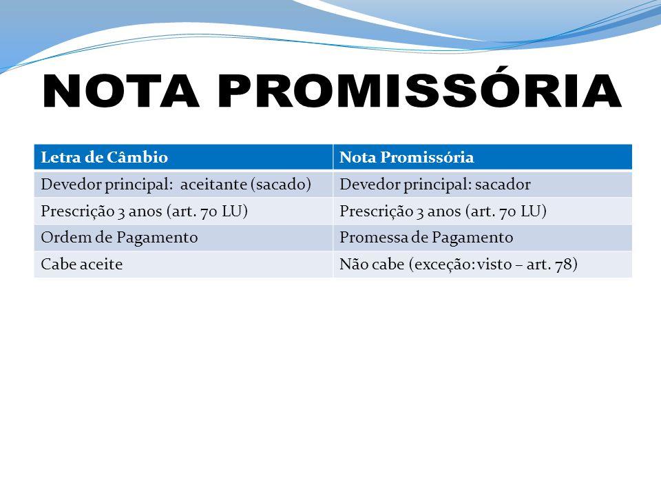NOTA PROMISSÓRIA Letra de Câmbio Nota Promissória