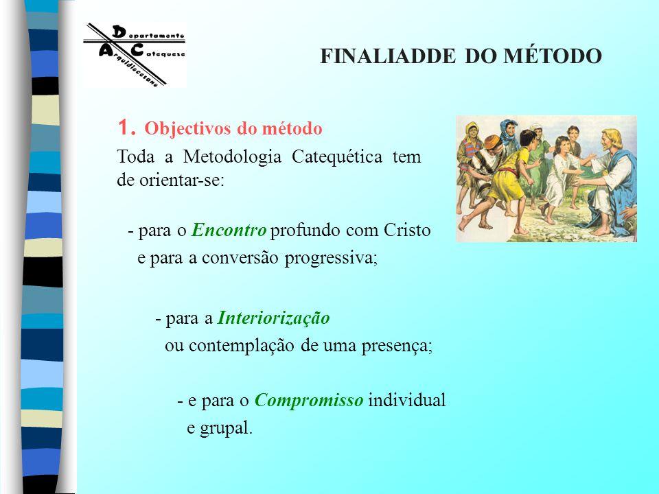 FINALIADDE DO MÉTODO 1. Objectivos do método