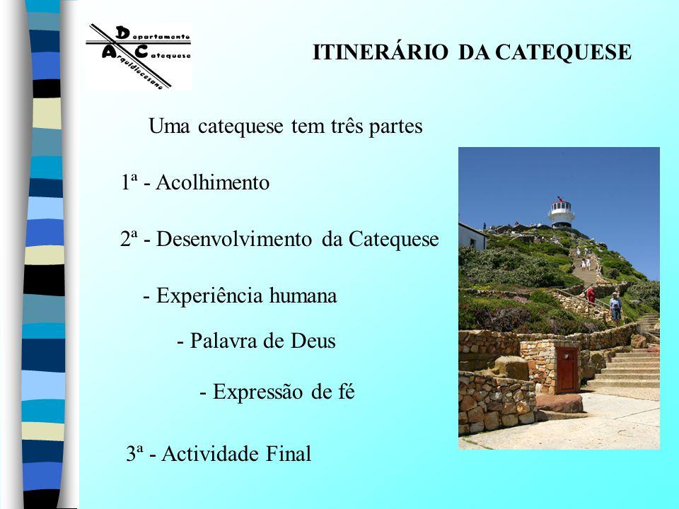 ITINERÁRIO DA CATEQUESE