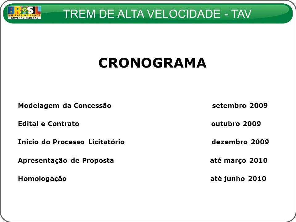 CRONOGRAMA Modelagem da Concessão setembro 2009
