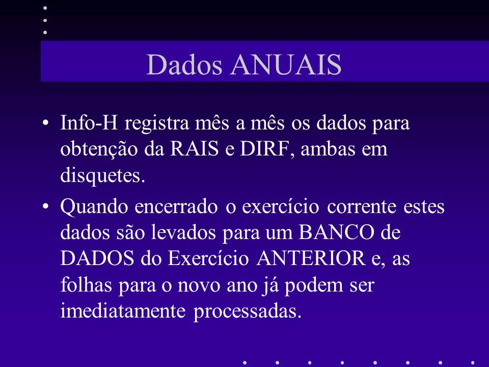 Dados ANUAIS Info-H registra mês a mês os dados para obtenção da RAIS e DIRF, ambas em disquetes.
