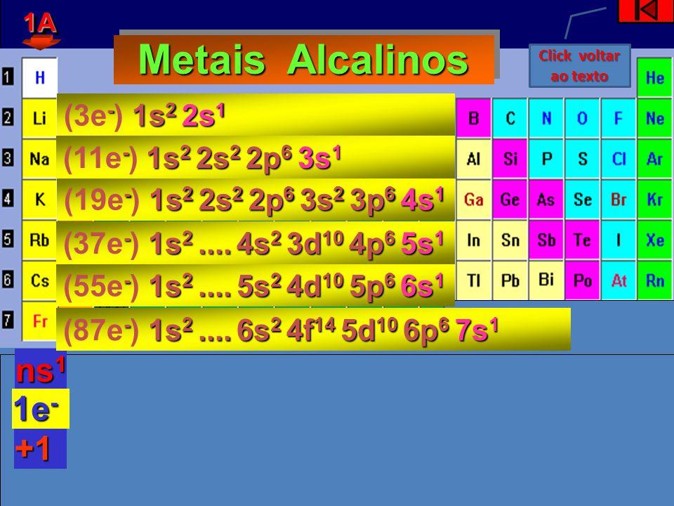 Metais Alcalinos ns1 1e- +1 (3e-) 1s2 2s1 (11e-) 1s2 2s2 2p6 3s1