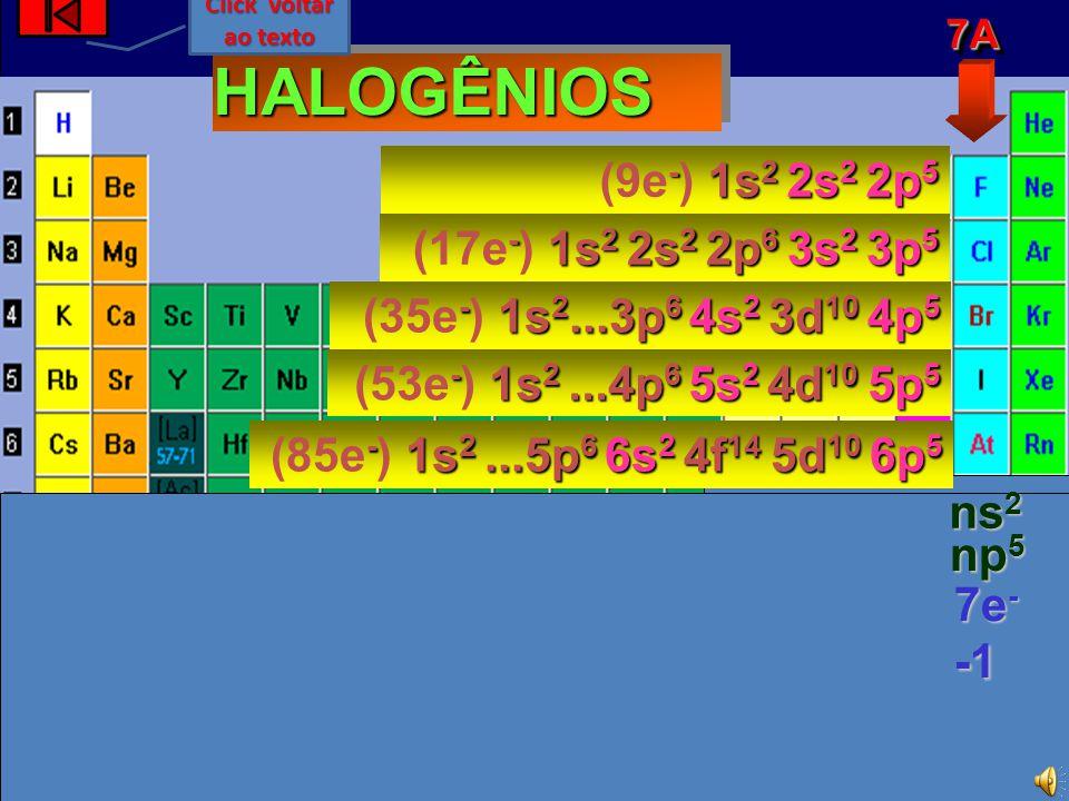 -1 HALOGÊNIOS (9e-) 1s2 2s2 2p5 (17e-) 1s2 2s2 2p6 3s2 3p5