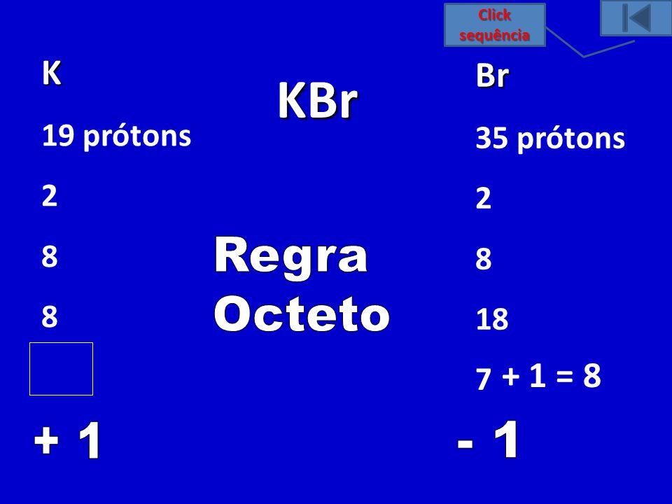 KBr K Br + 1 = 8 19 prótons 35 prótons 2 2 8 8 18 1 7 Regra Octeto + 1