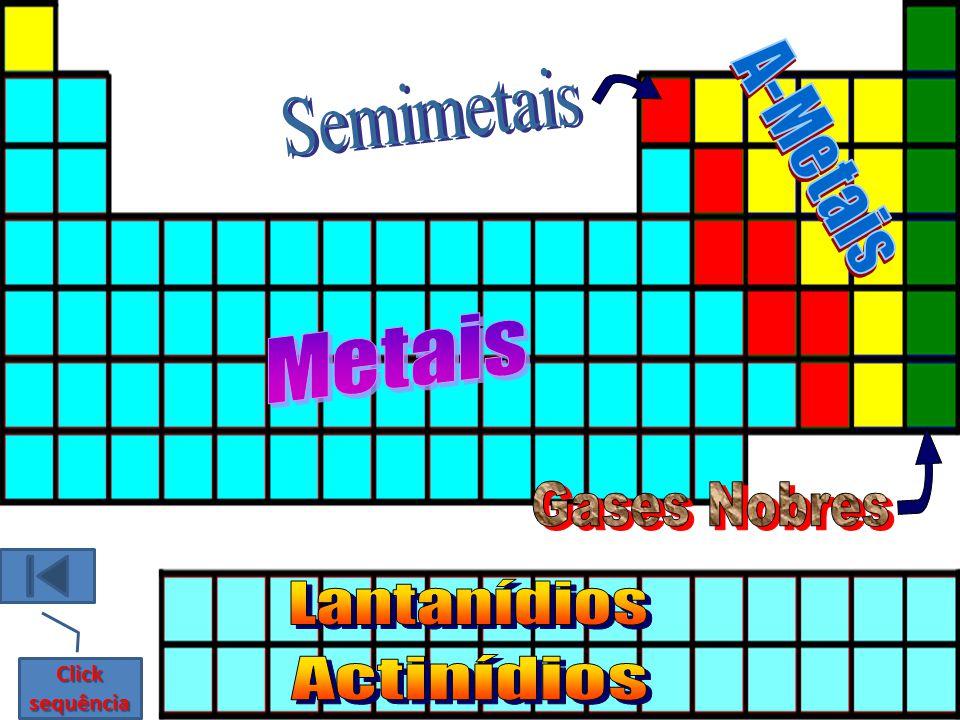 Semimetais A-Metais Metais Gases Nobres Lantanídios Actinídios