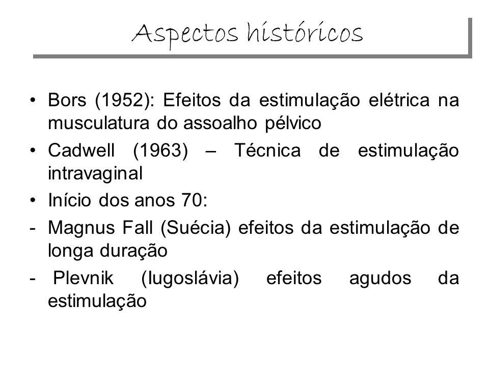 Aspectos históricos Bors (1952): Efeitos da estimulação elétrica na musculatura do assoalho pélvico.