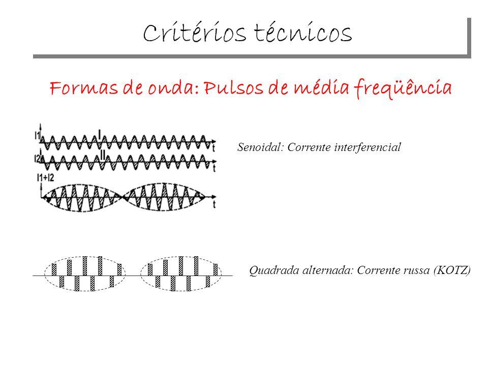 Critérios técnicos Formas de onda: Pulsos de média freqüência
