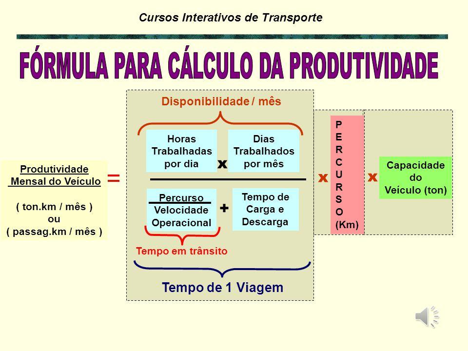 FÓRMULA PARA CÁLCULO DA PRODUTIVIDADE
