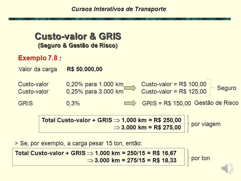 Custo-valor & GRIS Exemplo 7.8 : (Seguro & Gestão de Risco)