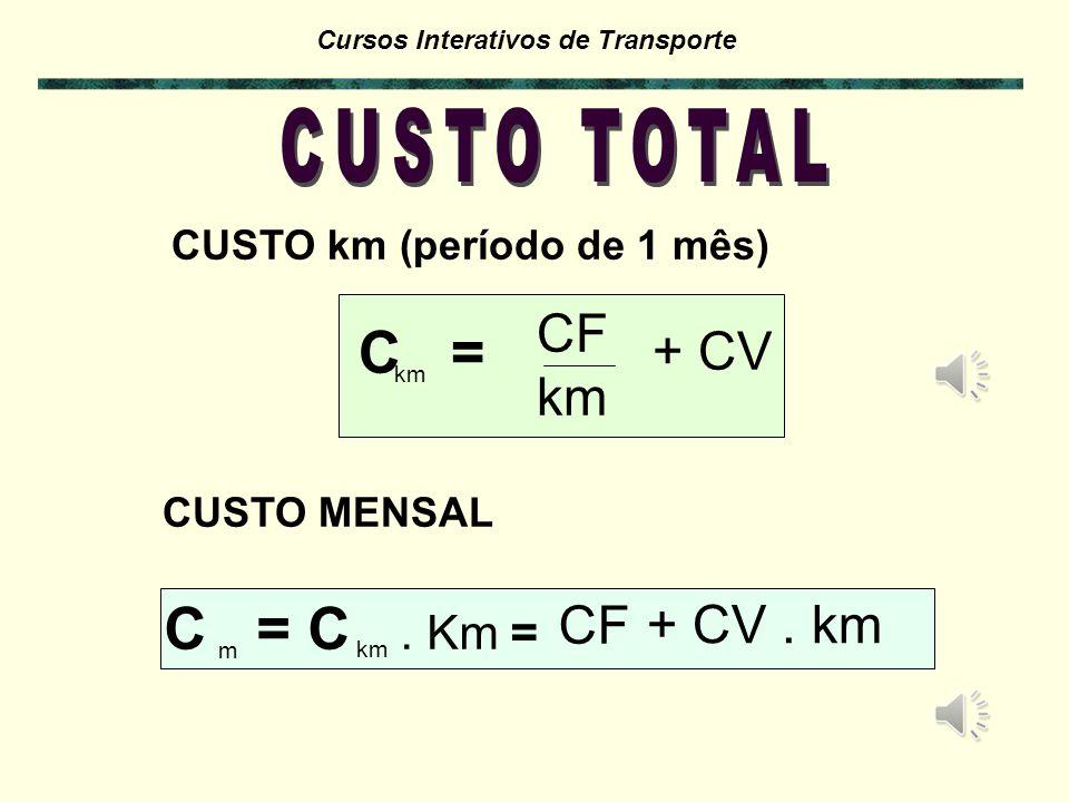 C = C = C . Km = CUSTO TOTAL CF + CV CF + CV . km