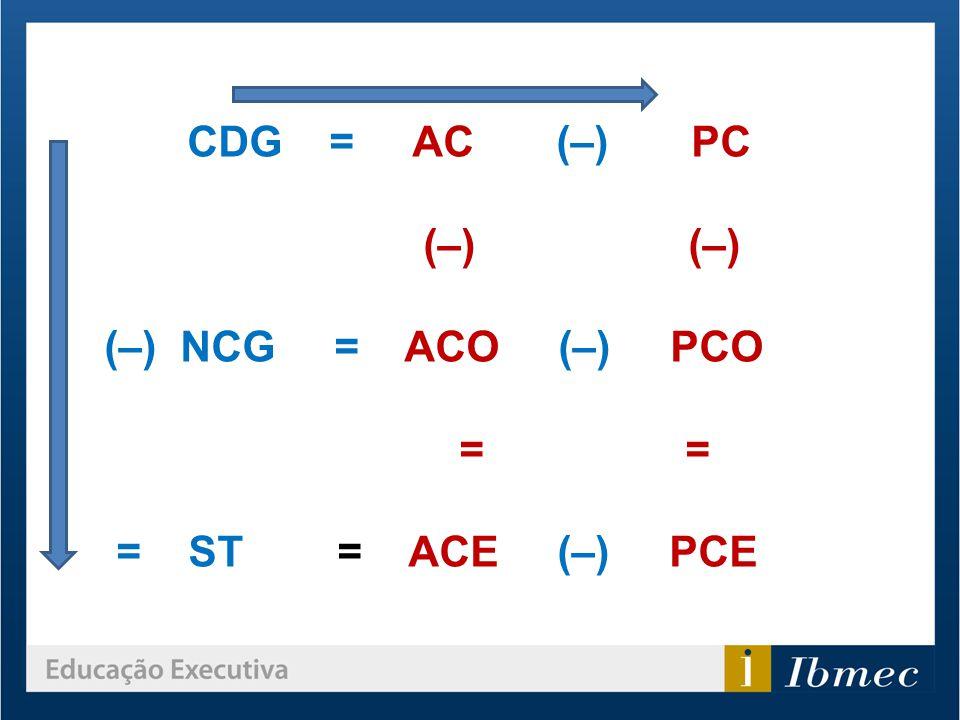 CDG = AC (–) PC (–) (–) (–) NCG = ACO (–) PCO.