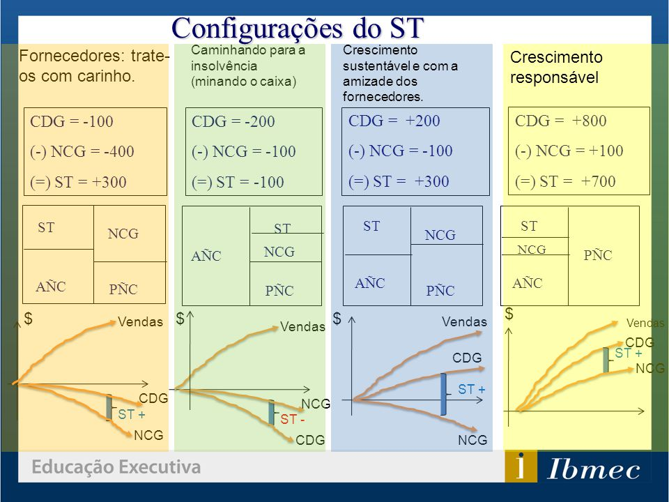 Configurações do ST Fornecedores: trate-os com carinho.