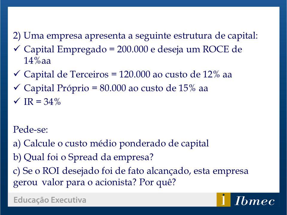 2) Uma empresa apresenta a seguinte estrutura de capital: