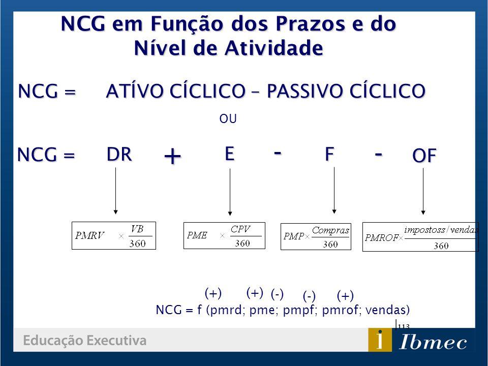 NCG em Função dos Prazos e do