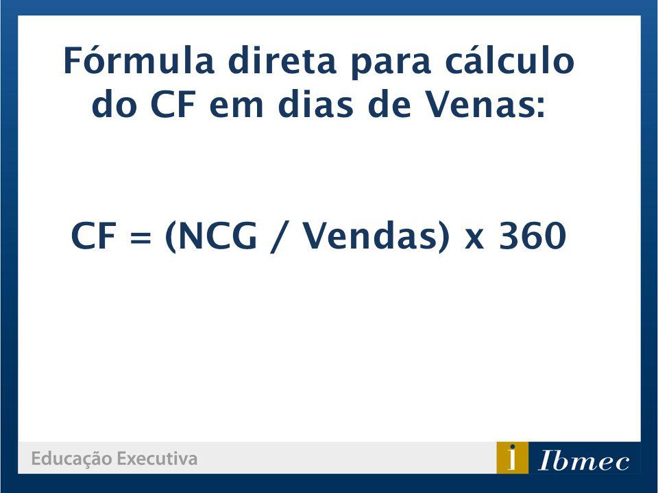 Fórmula direta para cálculo do CF em dias de Venas: