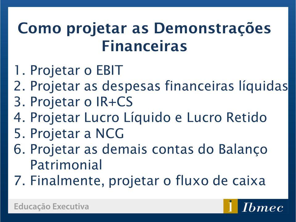Como projetar as Demonstrações Financeiras