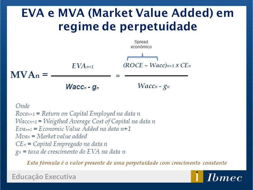 EVA e MVA (Market Value Added) em regime de perpetuidade