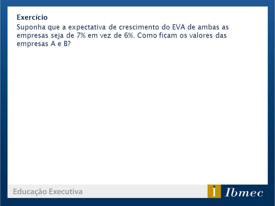 Exercício Suponha que a expectativa de crescimento do EVA de ambas as empresas seja de 7% em vez de 6%.
