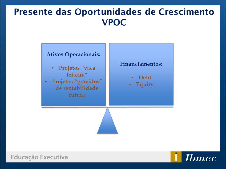Presente das Oportunidades de Crescimento VPOC