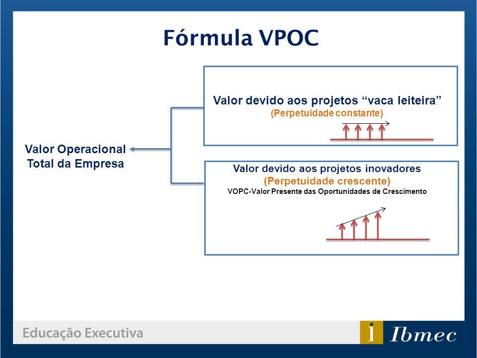 Fórmula VPOC Valor devido aos projetos vaca leiteira
