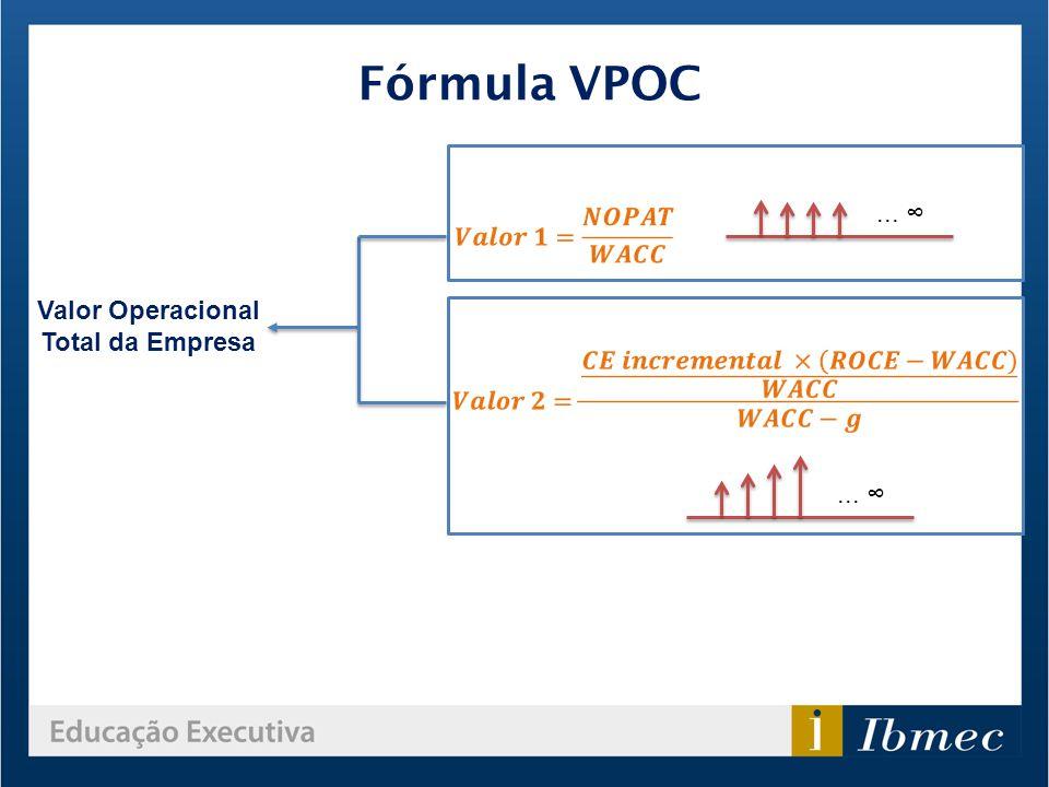 Fórmula VPOC ... ∞ Valor Operacional Total da Empresa ... ∞